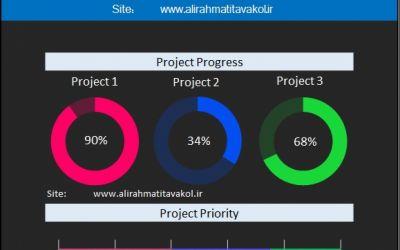 داشبورد مدیریت پروژه