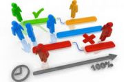 انواع منابع در نرم افزار MSP